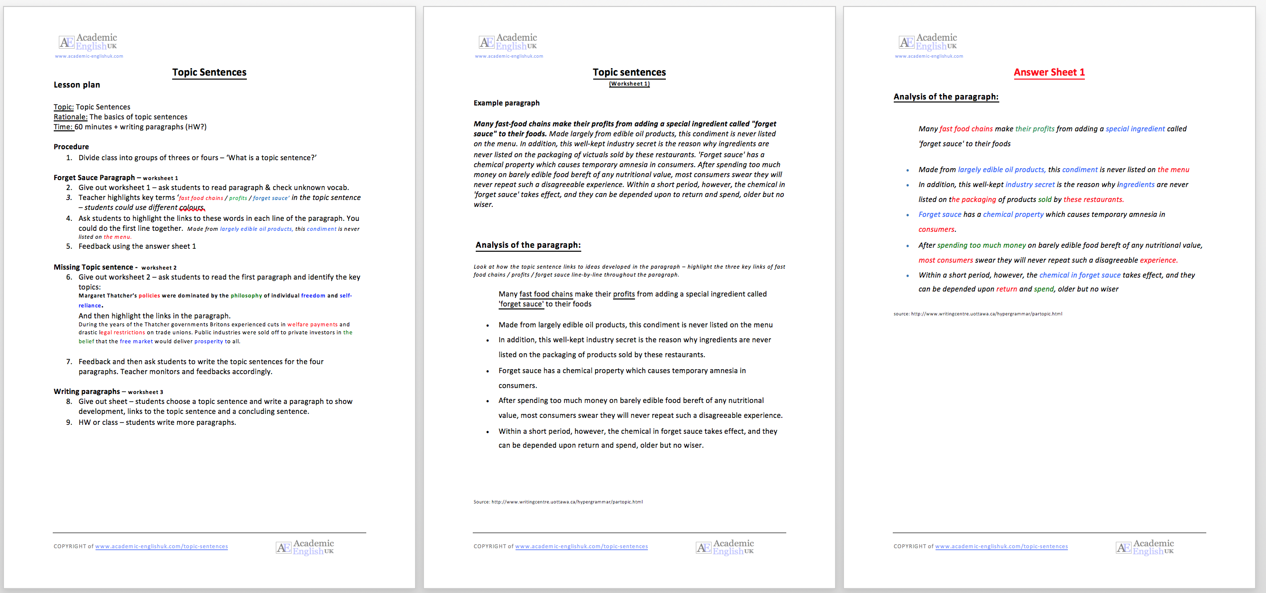 topicsent1png – Writing Topic Sentences Worksheets