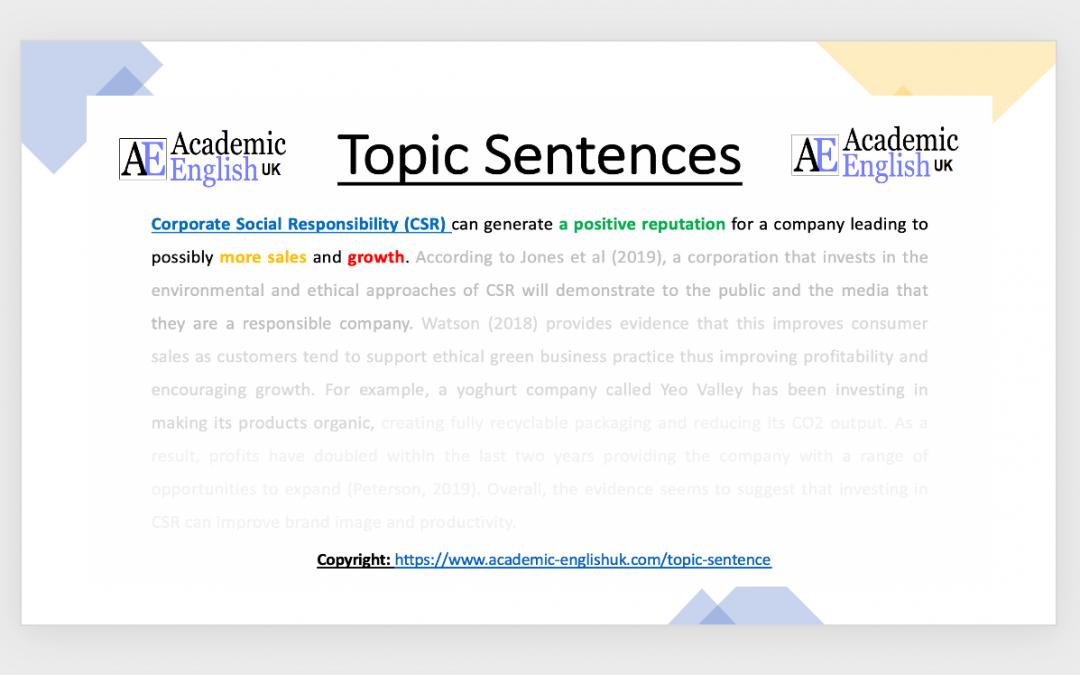 Topic sentences lesson