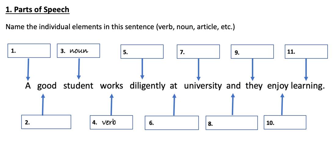 Language revision