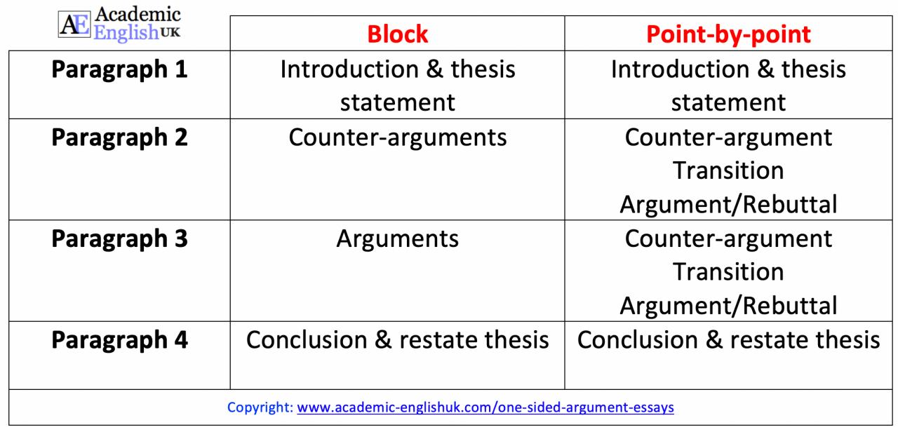 Analysis of difference essay 3 m26 filmbay niiv re344591 e books html