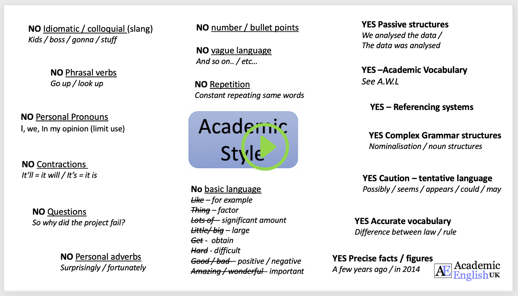 academic style by AEUK