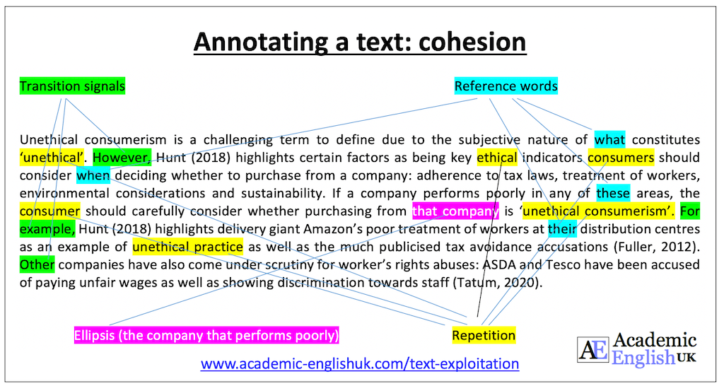 cohesion in an academic text