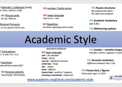 Academic Style Blog