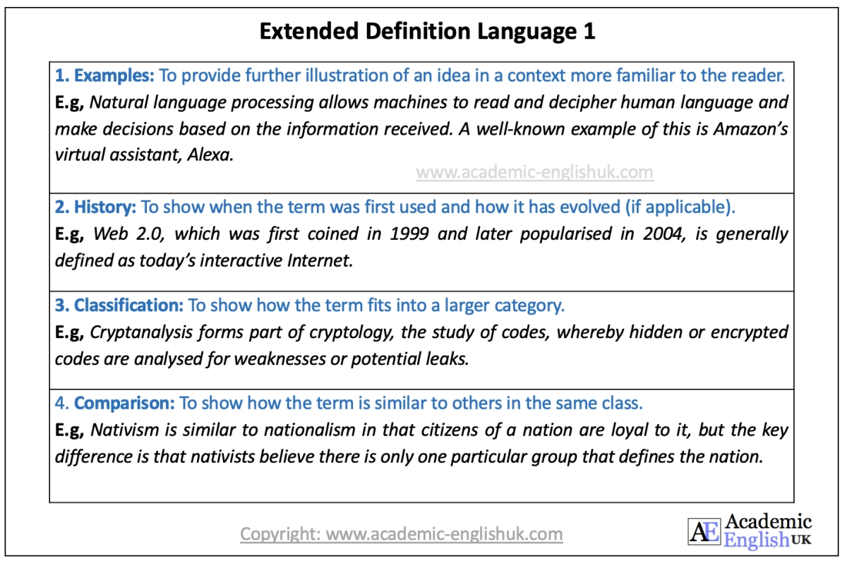 Extended definition language 1 by AEUK