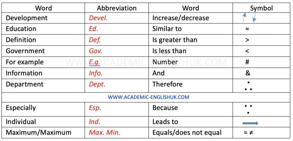 abbreviations answers