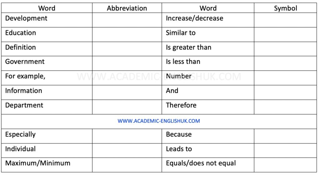 abbreviations exercise