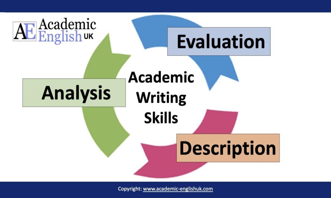 description, analysis ams evaluation