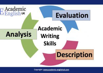 Description, analysis and evaluation